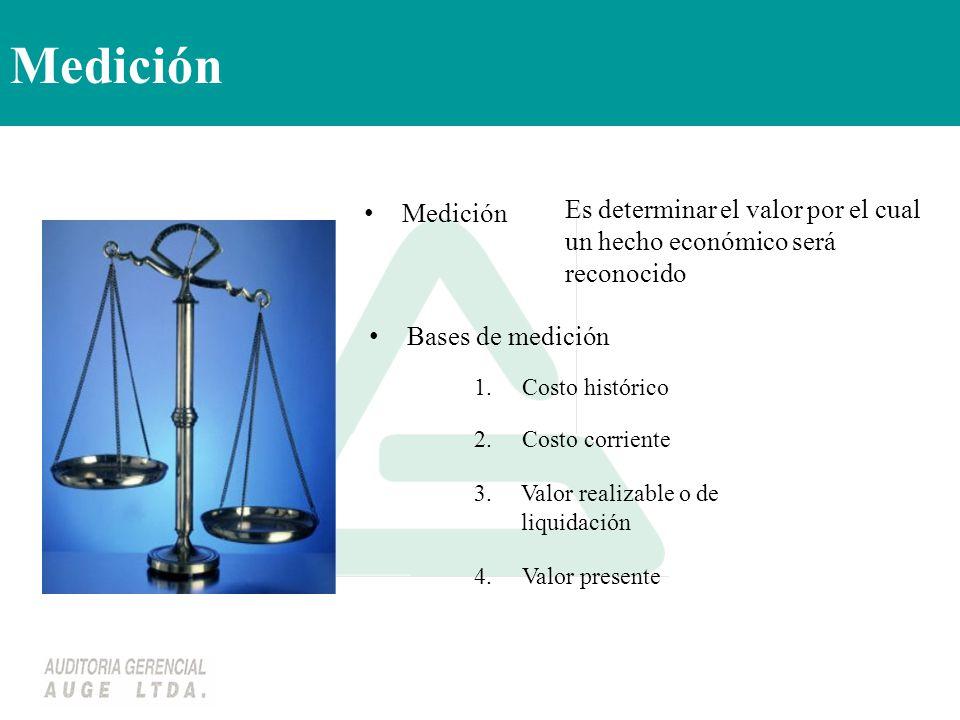 . IAS 8 Políticas Contables, Cambios en las Estimaciones Contables y Errores