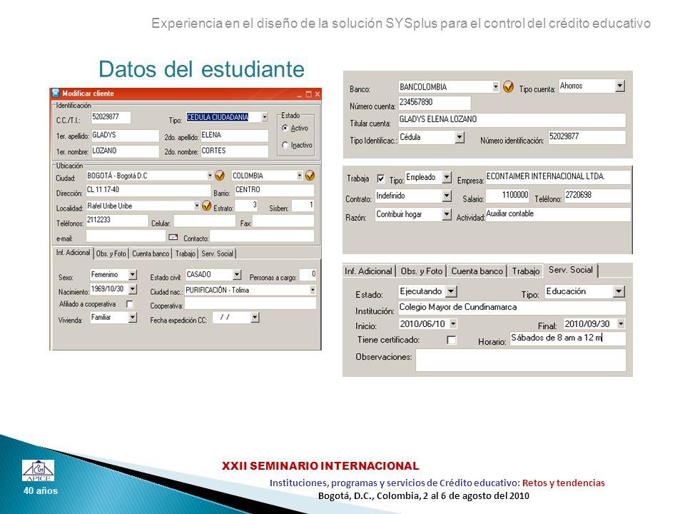 Datos del estudiante Experiencia en el diseño de la solución SYSplus para el control del crédito educativo 40 años Instituciones, programas y servicio