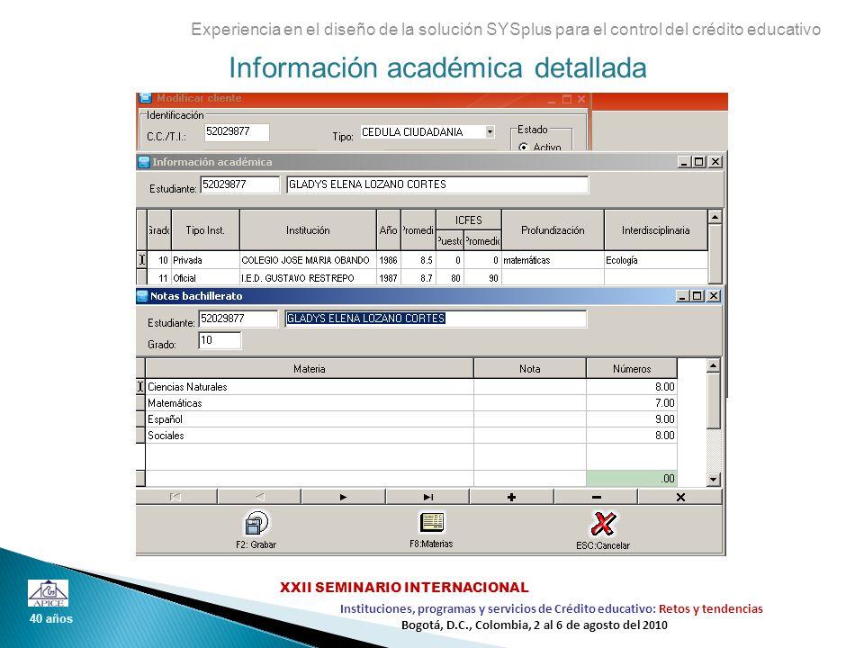 Información académica detallada Experiencia en el diseño de la solución SYSplus para el control del crédito educativo 40 años Instituciones, programas
