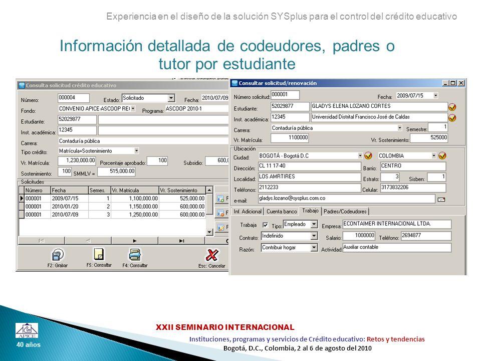 Información detallada de codeudores, padres o tutor por estudiante Experiencia en el diseño de la solución SYSplus para el control del crédito educati