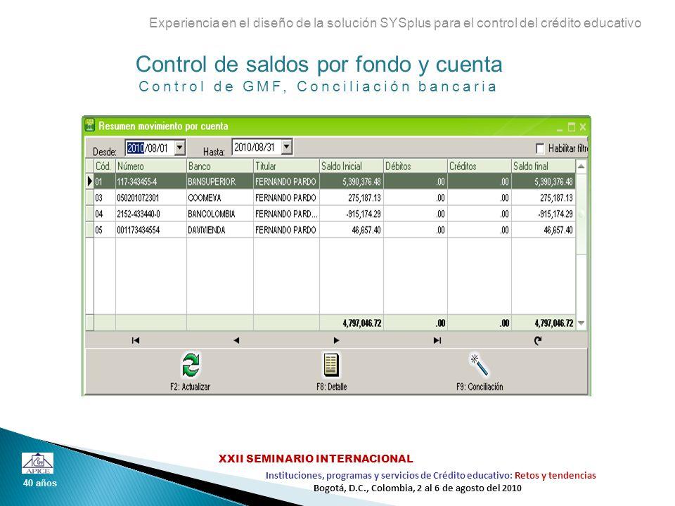 Control de saldos por fondo y cuenta Control de GMF, Conciliación bancaria Experiencia en el diseño de la solución SYSplus para el control del crédito