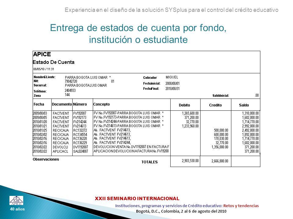 Entrega de estados de cuenta por fondo, institución o estudiante Experiencia en el diseño de la solución SYSplus para el control del crédito educativo