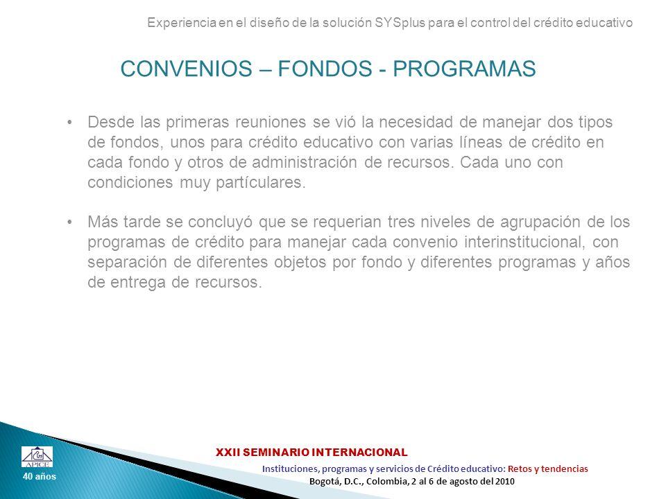 CONVENIOS – FONDOS - PROGRAMAS Experiencia en el diseño de la solución SYSplus para el control del crédito educativo 40 años Instituciones, programas y servicios de Crédito educativo: Retos y tendencias XXII SEMINARIO INTERNACIONAL Bogotá, D.C., Colombia, 2 al 6 de agosto del 2010