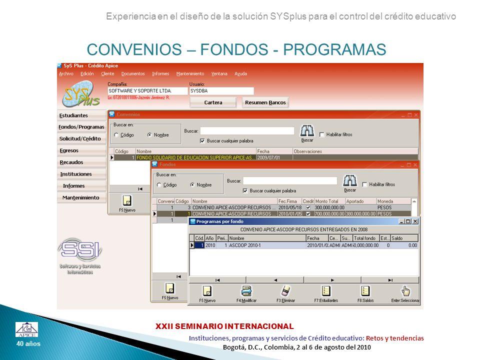 CONVENIOS – FONDOS – PROGRAMAS Personalizar condiciones del fondo Experiencia en el diseño de la solución SYSplus para el control del crédito educativo 40 años Instituciones, programas y servicios de Crédito educativo: Retos y tendencias XXII SEMINARIO INTERNACIONAL Bogotá, D.C., Colombia, 2 al 6 de agosto del 2010
