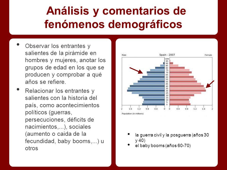 Análisis y comentarios de fenómenos demográficos Observar los entrantes y salientes de la pirámide en hombres y mujeres, anotar los grupos de edad en los que se producen y comprobar a qué años se refiere.