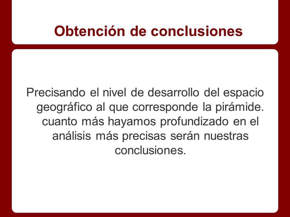 Obtención de conclusiones Precisando el nivel de desarrollo del espacio geográfico al que corresponde la pirámide.