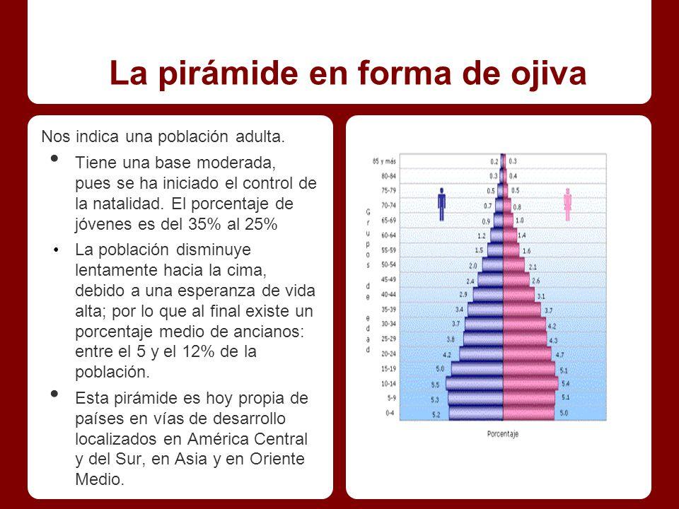 Pirámide en forma de urna Es característica de una población envejecida.