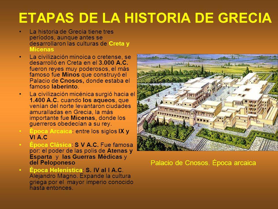 ETAPAS DE LA HISTORIA DE GRECIA La historia de Grecia tiene tres períodos, aunque antes se desarrollaron las culturas de Creta y Micenas La civilizaci