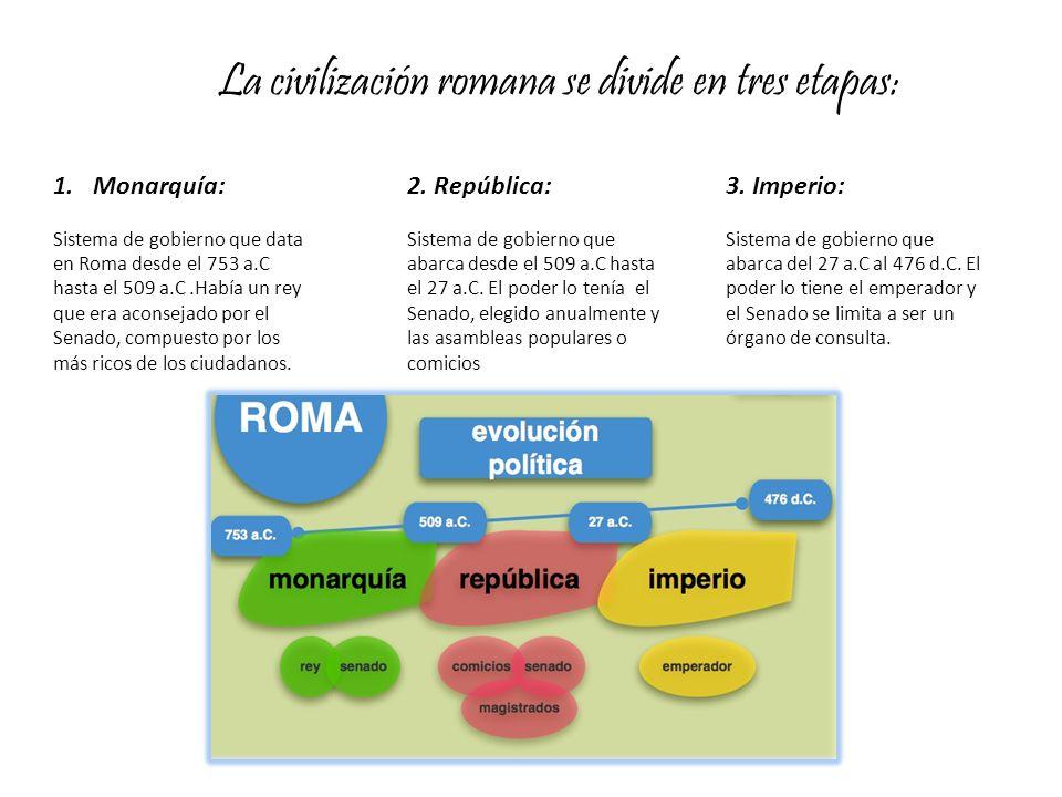 La civilización romana se divide en tres etapas: 1.Monarquía: Sistema de gobierno que data en Roma desde el 753 a.C hasta el 509 a.C.Había un rey que