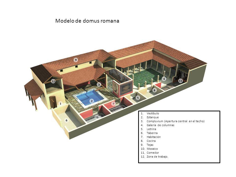 Modelo de domus romana 1.Vestíbulo 2.Estanque 3.Compluvium (Apertura central en el techo) 4.Galería de columnas 5.Letrina 6.Taberna 7.Habitación 8.Coc