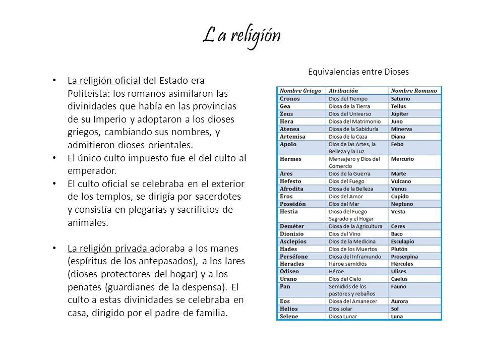 L a religión La religión oficial del Estado era Politeísta: los romanos asimilaron las divinidades que había en las provincias de su Imperio y adoptar