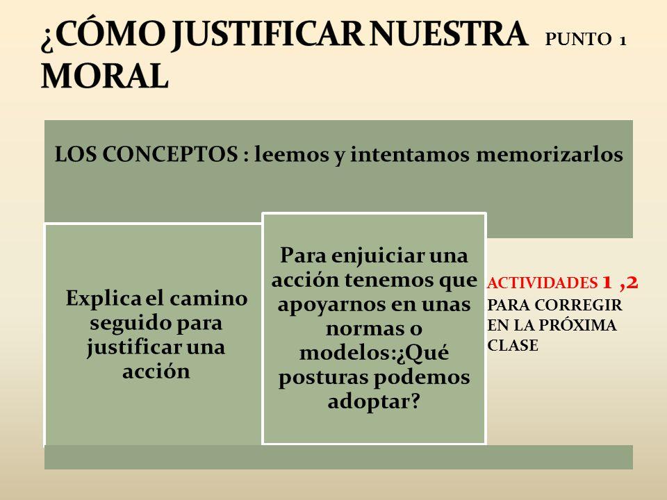 LOS CONCEPTOS : leemos y intentamos memorizarlos Explica el camino seguido para justificar una acción Para enjuiciar una acción tenemos que apoyarnos