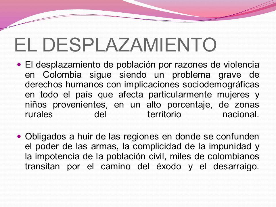 EL DESPLAZAMIENTO El desplazamiento de población por razones de violencia en Colombia sigue siendo un problema grave de derechos humanos con implicaci
