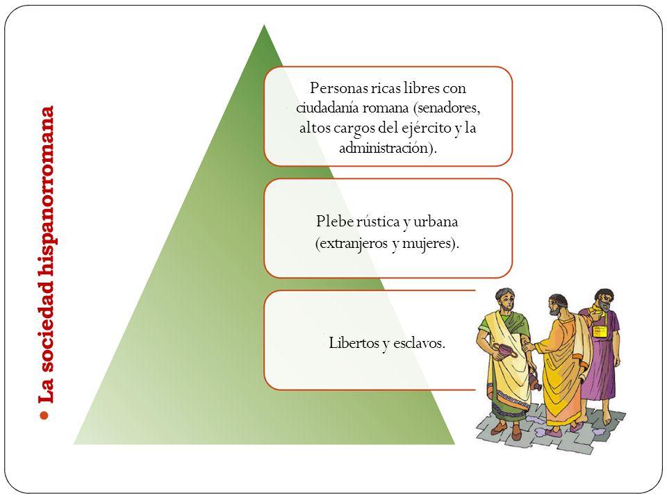 Personas ricas libres con ciudadanía romana (senadores, altos cargos del ejército y la administración). La sociedad hispanorromana Plebe rústica y urb