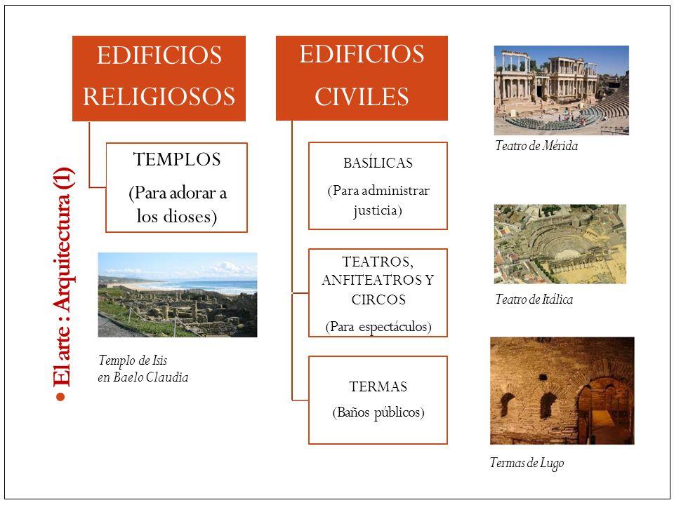 EDIFICIOS CIVILES TERMAS (Baños públicos) BASÍLICAS (Para administrar justicia) TEATROS, ANFITEATROS Y CIRCOS (Para espectáculos) Teatro de Mérida Tea
