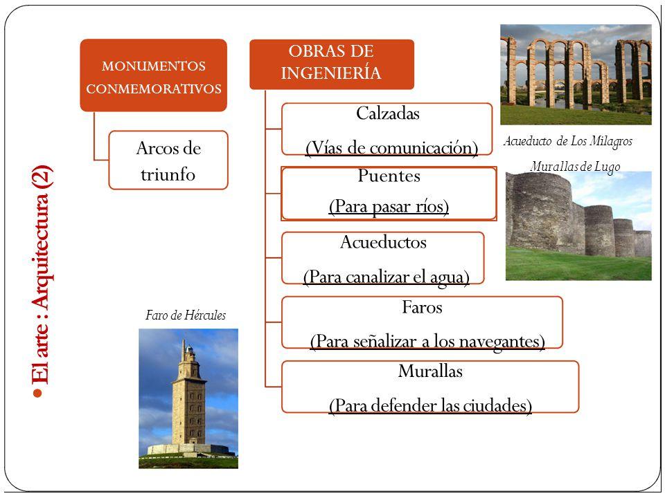 El arte : Arquitectura (2) OBRAS DE INGENIERÍA Puentes (Para pasar ríos) MONUMENTOS CONMEMORATIVOS Faro de Hércules Acueducto de Los Milagros Murallas