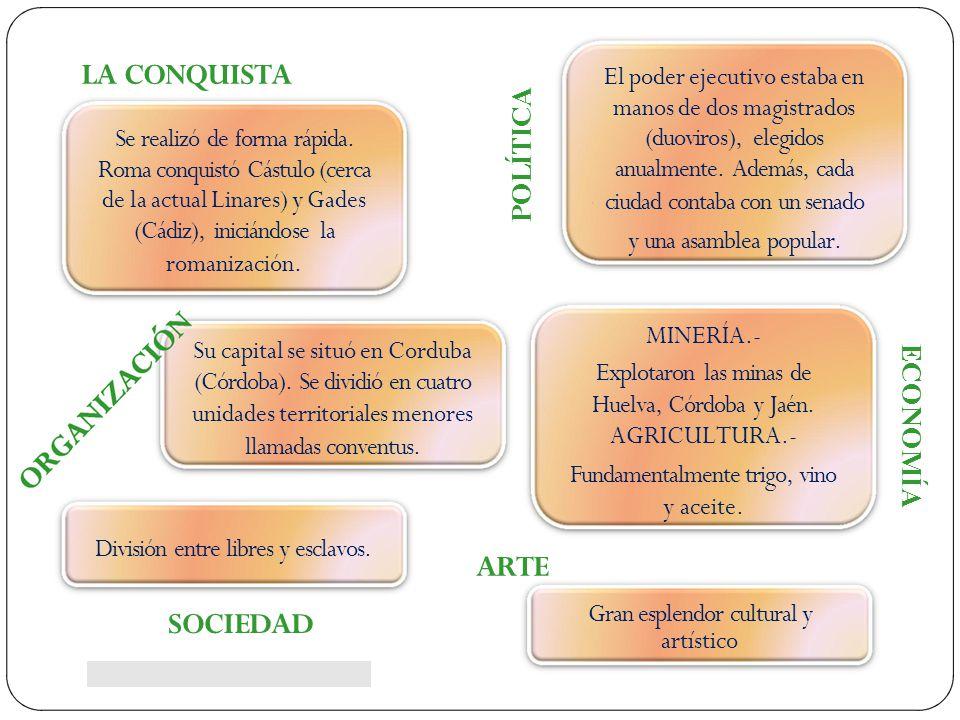 LA CONQUISTA Se realizó de forma rápida. Roma conquistó Cástulo (cerca de la actual Linares) y Gades (Cádiz), iniciándose la romanización. El poder ej