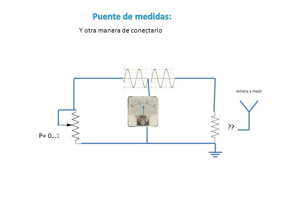 Y otra manera de conectarlo P= 0…100 ?? Antena a medir