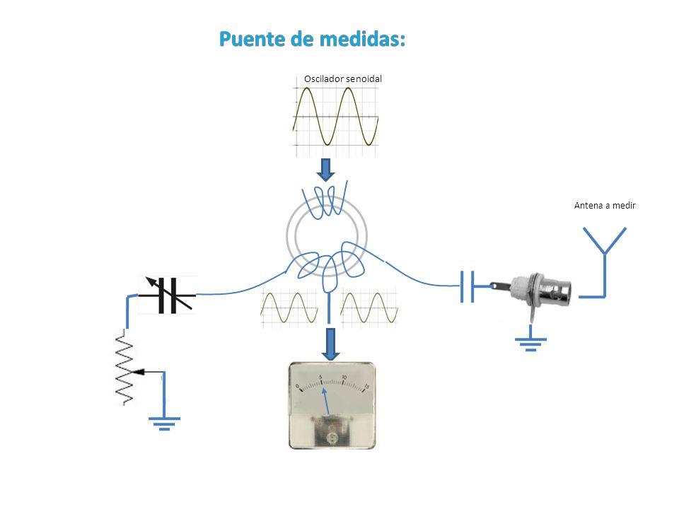 Oscilador senoidal Antena a medir
