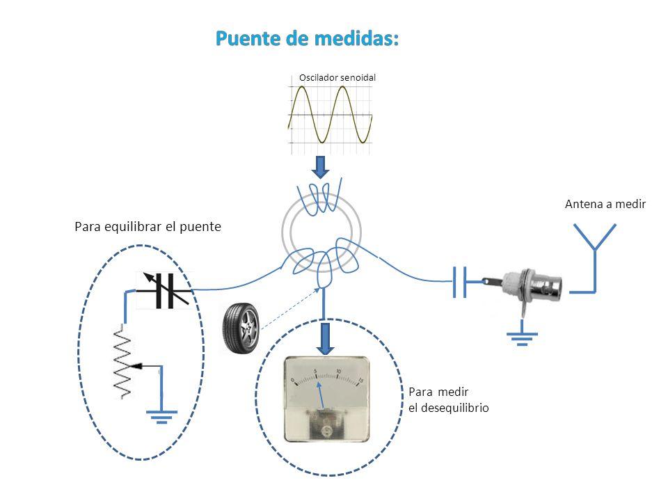 Oscilador senoidal Antena a medir Para equilibrar el puente Para medir el desequilibrio