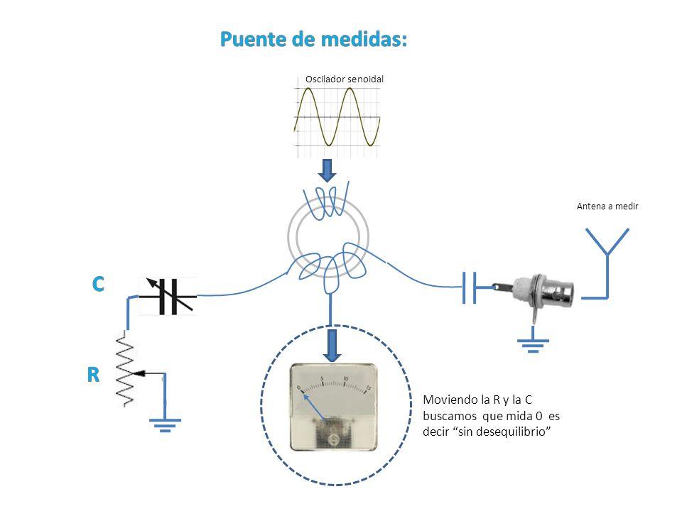 Oscilador senoidal Antena a medir Moviendo la R y la C buscamos que mida 0 es decir sin desequilibrio