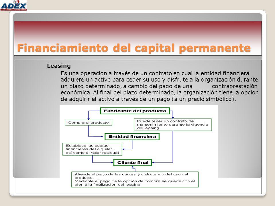Financiamiento del capital permanente Leasing Es una operación a través de un contrato en cual la entidad financiera adquiere un activo para ceder su