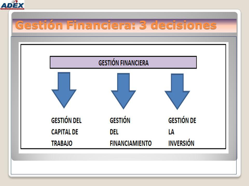 Indicadores económicos financieros Entre los principales indicadores económicos – financieros para medir la rentabilidad de un proyecto tenemos: Valor Actual Neto (VAN) Tasa Interna de Retorno (TIR) Índice de Rentabilidad (B/C)