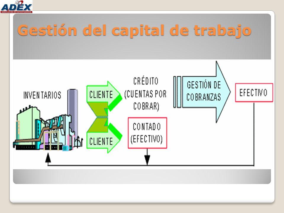 Valor Actual Neto (VAN) El VAN es el valor actual de los beneficios futuros que genera el proyecto.