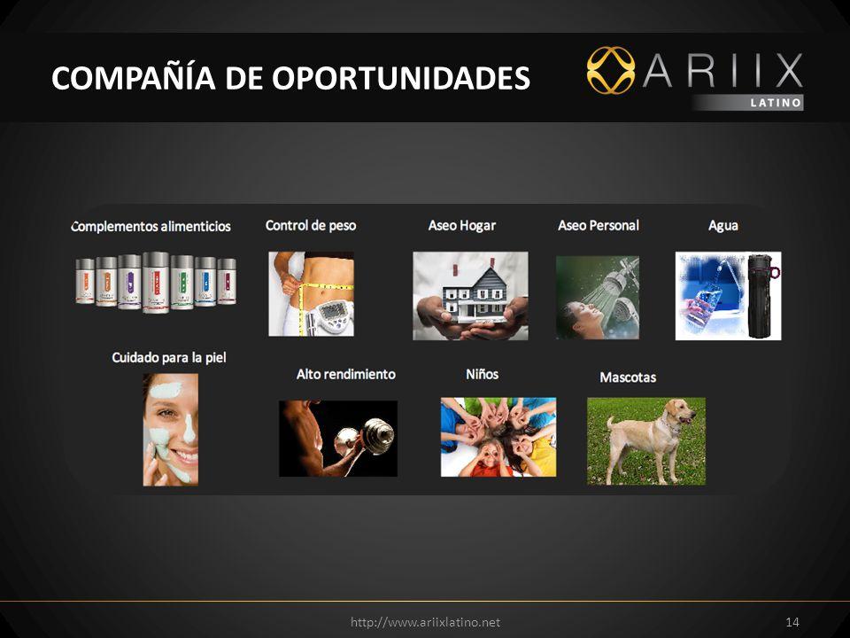 http://www.ariixlatino.net14 COMPAÑÍA DE OPORTUNIDADES