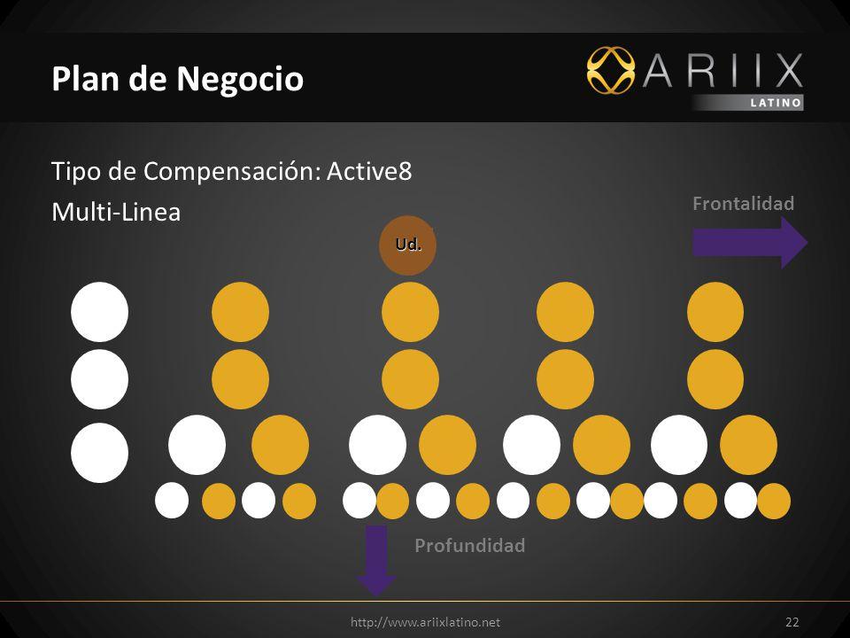 Tipo de Compensación: Active8 Multi-Linea http://www.ariixlatino.net22 Plan de Negocio Ud. Profundidad Frontalidad