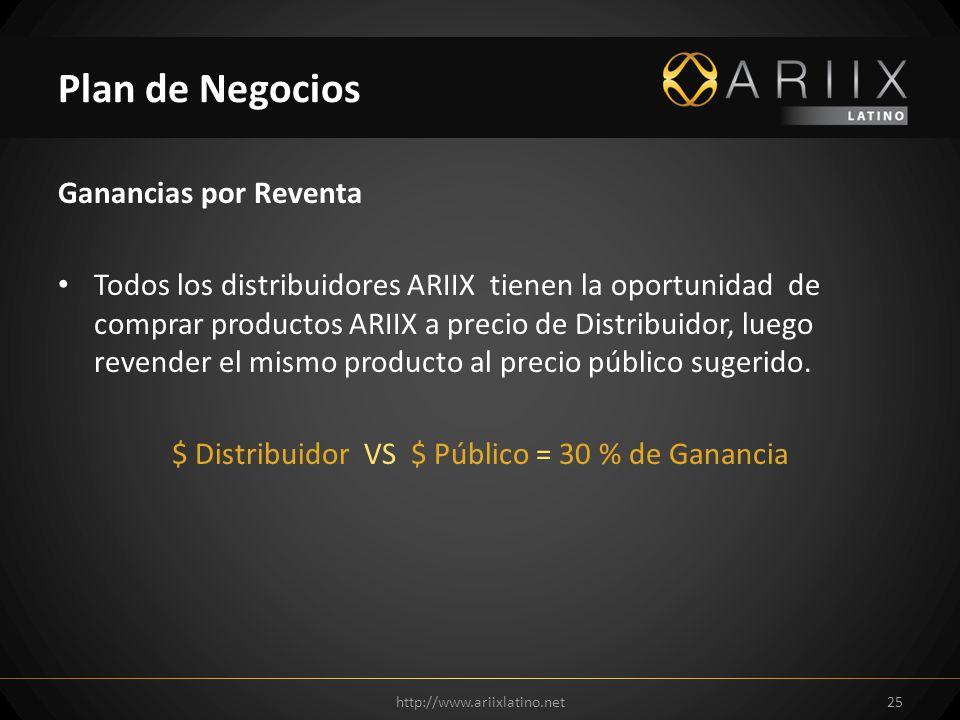 Ganancias por Reventa Todos los distribuidores ARIIX tienen la oportunidad de comprar productos ARIIX a precio de Distribuidor, luego revender el mismo producto al precio público sugerido.