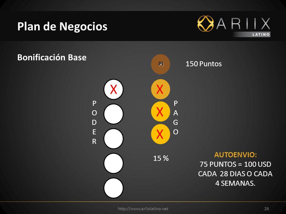 Bonificación Base http://www.ariixlatino.net26 Plan de Negocios PI 150 Puntos 15 % X X X X PAGOPAGO PODERPODER AUTOENVIO: 75 PUNTOS = 100 USD CADA 28 DIAS O CADA 4 SEMANAS.