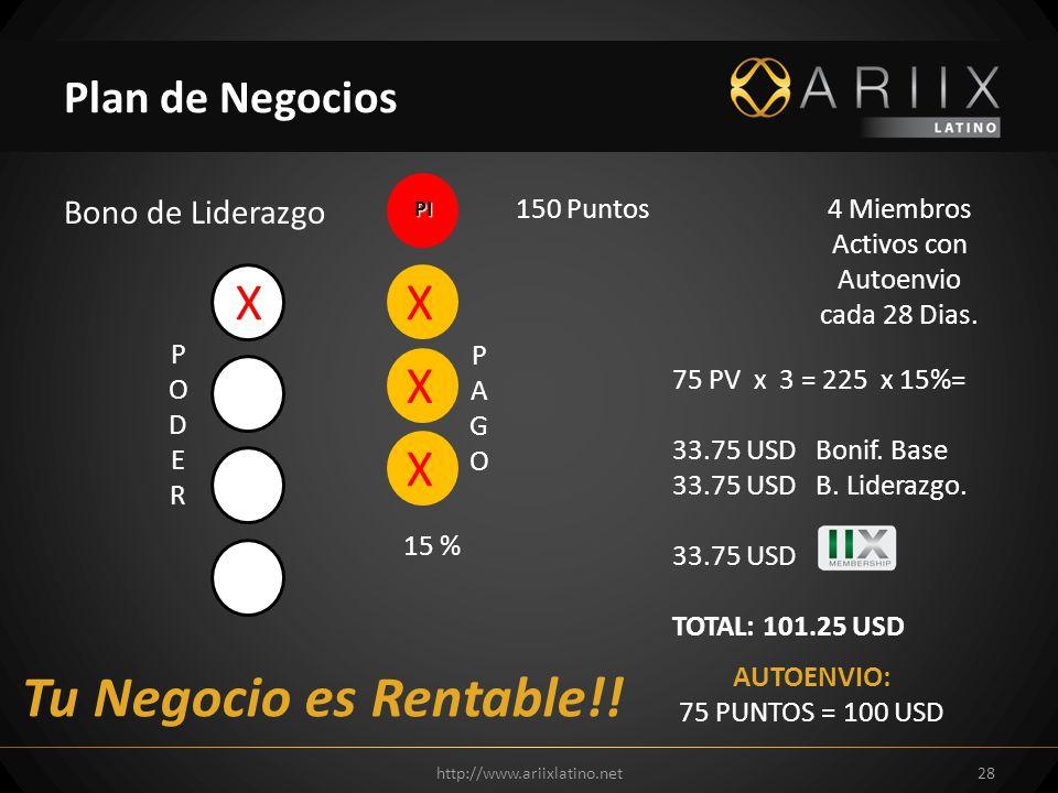 Bono de Liderazgo http://www.ariixlatino.net28 Plan de Negocios PI X X X X PAGOPAGO PODERPODER 150 Puntos4 Miembros Activos con Autoenvio cada 28 Dias
