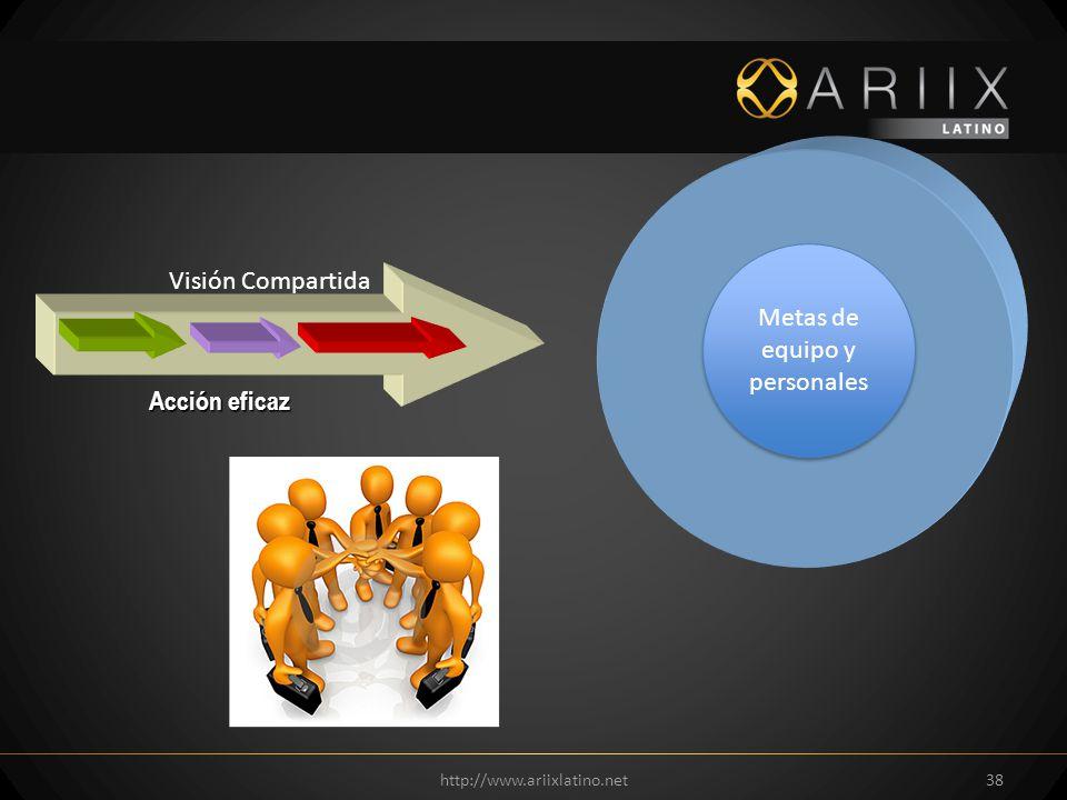 http://www.ariixlatino.net38 Metas de equipo y personales Acción eficaz Acción eficaz Visión Compartida