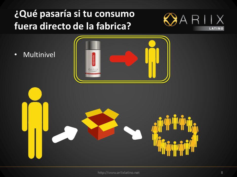 Multinivel http://www.ariixlatino.net8 ¿Qué pasaría si tu consumo fuera directo de la fabrica?