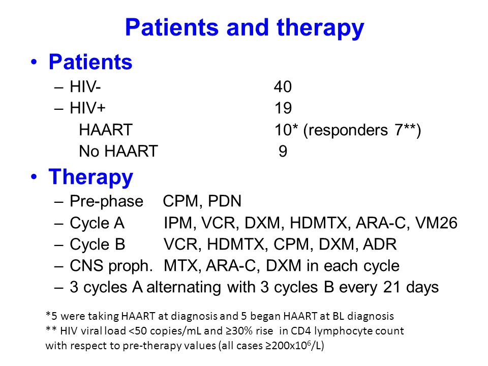 HIV- vs.HIV+ Response to therapy HIV- (n=40)HIV+ (n=19) p CR, % 31(77%) 13(68%) NS HAART resp.