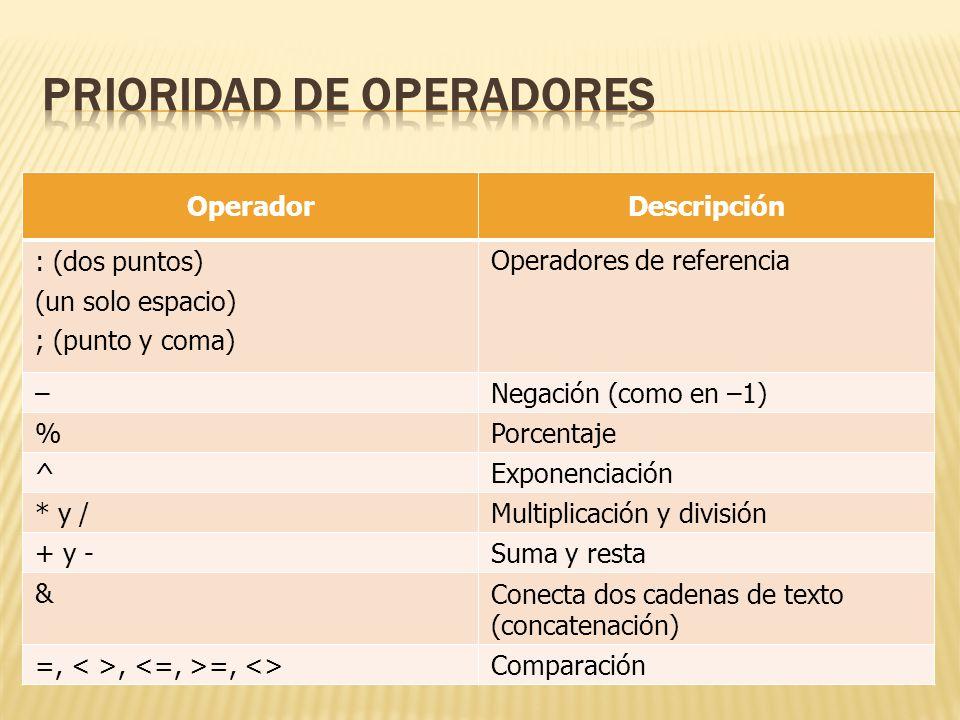 OperadorDescripción : (dos puntos) (un solo espacio) ; (punto y coma) Operadores de referencia –Negación (como en –1) %Porcentaje ^Exponenciación * y /Multiplicación y división + y -Suma y resta &Conecta dos cadenas de texto (concatenación) =,, =, <>Comparación