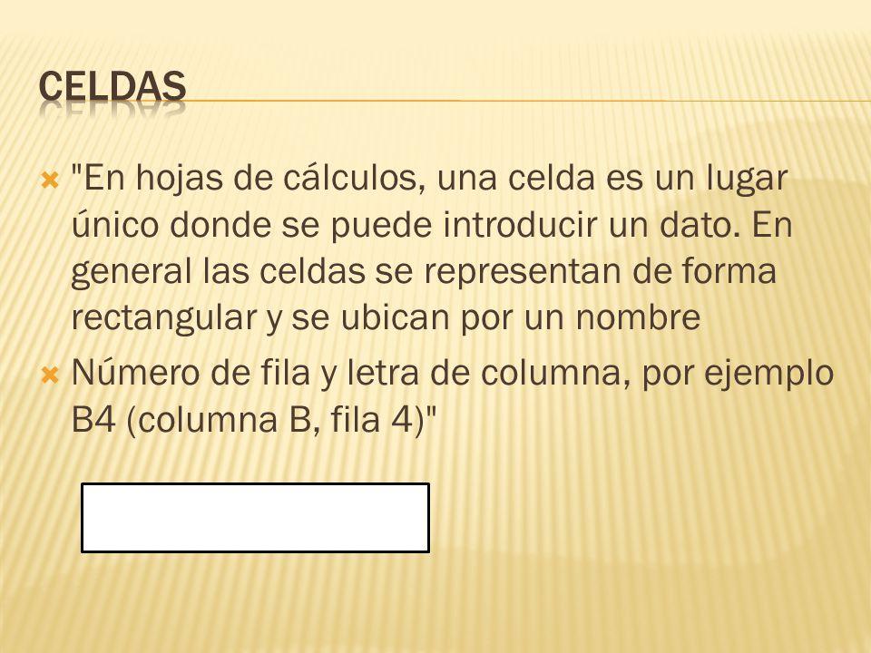 En hojas de cálculos, una celda es un lugar único donde se puede introducir un dato.