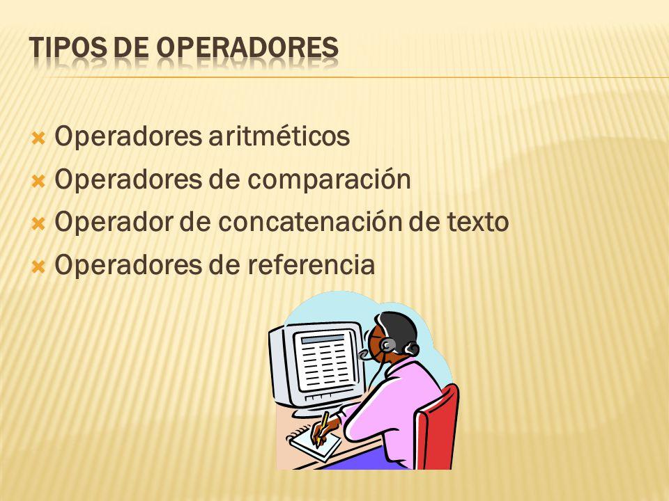 Operadores aritméticos Operadores de comparación Operador de concatenación de texto Operadores de referencia