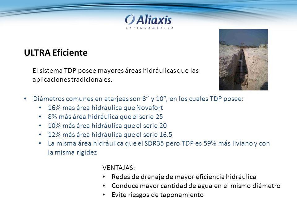 El sistema TDP posee mayores áreas hidráulicas que las aplicaciones tradicionales.