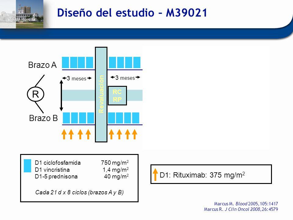 Diseño del estudio – M39021 D1 ciclofosfamida750 mg/m 2 D1 vincristina 1,4 mg/m 2 D1-5 prednisona 40 mg/m 2 Cada 21 d x 8 ciclos (brazos A y B) D1: Ri
