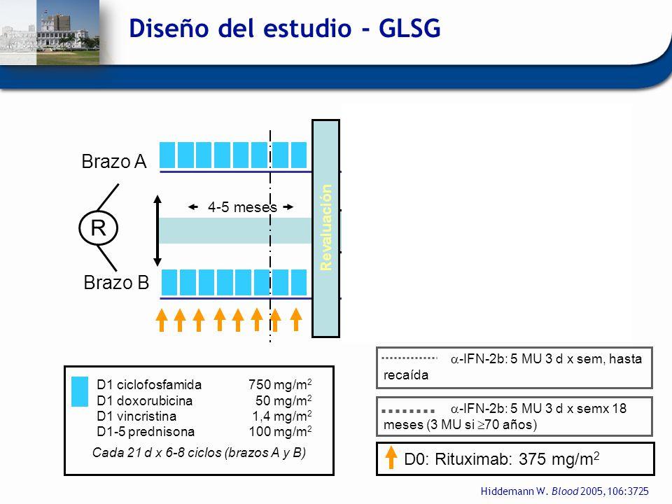 Diseño del estudio - GLSG -IFN-2b: 5 MU 3 d x sem, hasta recaída D1 ciclofosfamida750 mg/m 2 D1 doxorubicina 50 mg/m 2 D1 vincristina 1,4 mg/m 2 D1-5