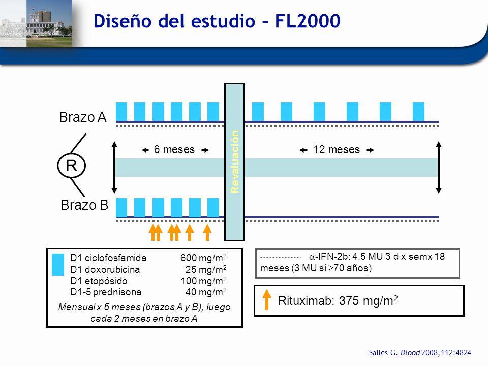 Diseño del estudio – FL2000 -IFN-2b: 4,5 MU 3 d x semx 18 meses (3 MU si 70 años) D1 ciclofosfamida600 mg/m 2 D1 doxorubicina 25 mg/m 2 D1 etopósido 1
