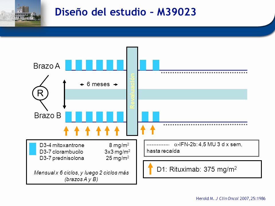 Diseño del estudio – M39023 -IFN-2b: 4,5 MU 3 d x sem, hasta recaída D3-4 mitoxantrone 8 mg/m 2 D3-7 clorambucilo 3x3 mg/m 2 D3-7 prednisolona 25 mg/m