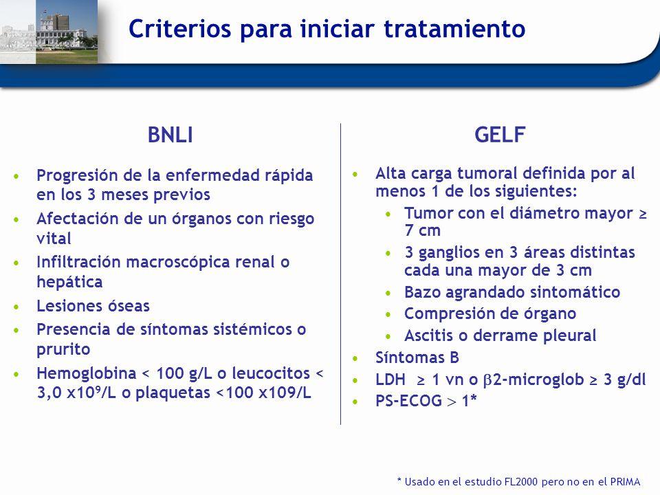 Criterios para iniciar tratamiento BNLI Progresión de la enfermedad rápida en los 3 meses previos Afectación de un órganos con riesgo vital Infiltraci