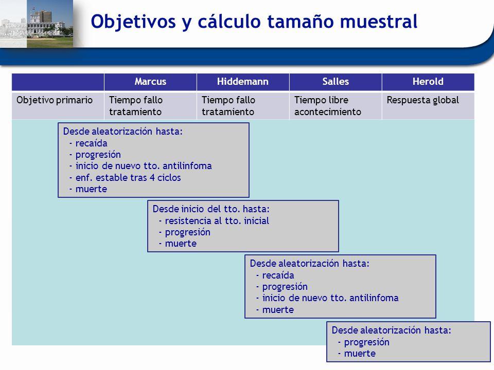 Objetivos y cálculo tamaño muestral MarcusHiddemannSallesHerold Objetivo primarioTiempo fallo tratamiento Tiempo libre acontecimiento Respuesta global