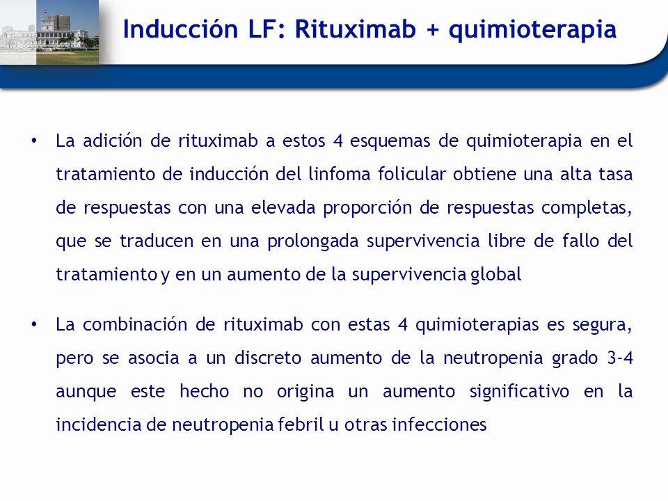La adición de rituximab a estos 4 esquemas de quimioterapia en el tratamiento de inducción del linfoma folicular obtiene una alta tasa de respuestas c