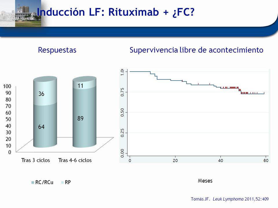 Inducción LF: Rituximab + ¿FC? RespuestasSupervivencia libre de acontecimiento Meses Tomás JF. Leuk Lymphoma 2011,52:409