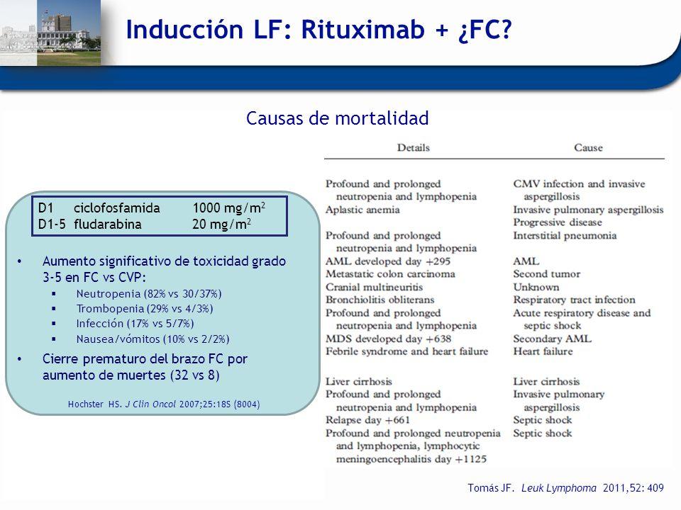 Inducción LF: Rituximab + ¿FC? Tomás JF. Leuk Lymphoma 2011,52: 409 D1 ciclofosfamida1000 mg/m 2 D1-5 fludarabina20 mg/m 2 Aumento significativo de to