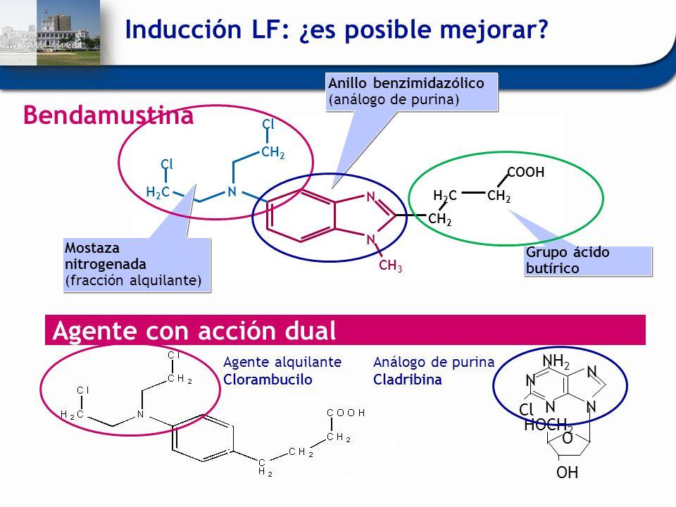 Inducción LF: ¿es posible mejorar? CH 3 N N CH 2 H2CH2C COOH NH2CH2C CH 2 Cl Mostaza nitrogenada (fracción alquilante) Mostaza nitrogenada (fracción a